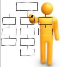 Manfaat Sitemap untuk SEO