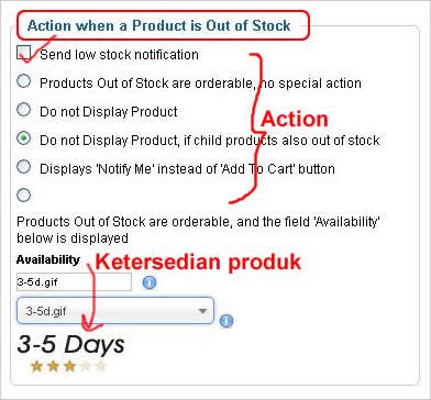 cara setting produk jika stok kosong
